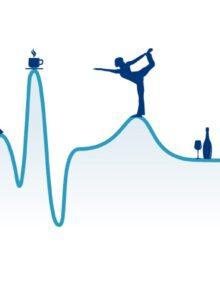 Afbeelding voor Het Post Intensive Care Syndroom